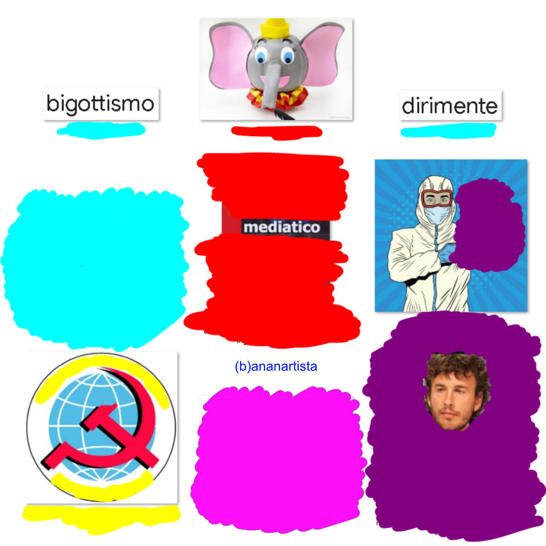 bigottismo mediatico dirimente : collage di (b)ananartista sbuff